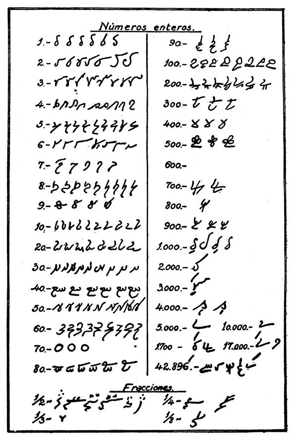 Figure 7. Mozarabic/Toledan whole numbers